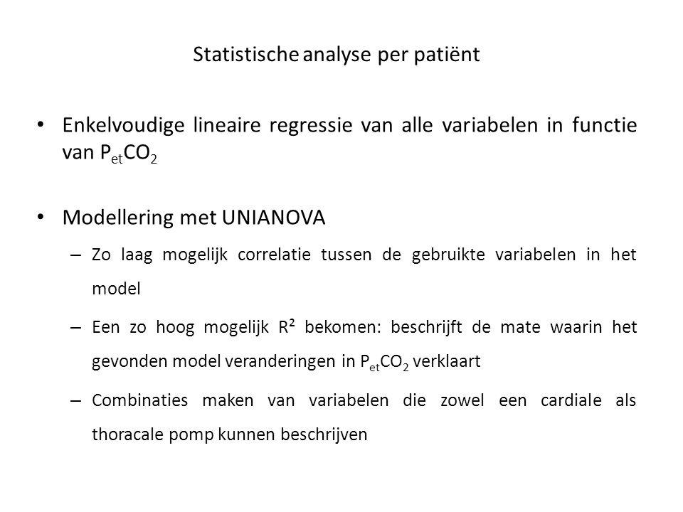 Statistische analyse per patiënt Enkelvoudige lineaire regressie van alle variabelen in functie van P et CO 2 Modellering met UNIANOVA – Zo laag mogel