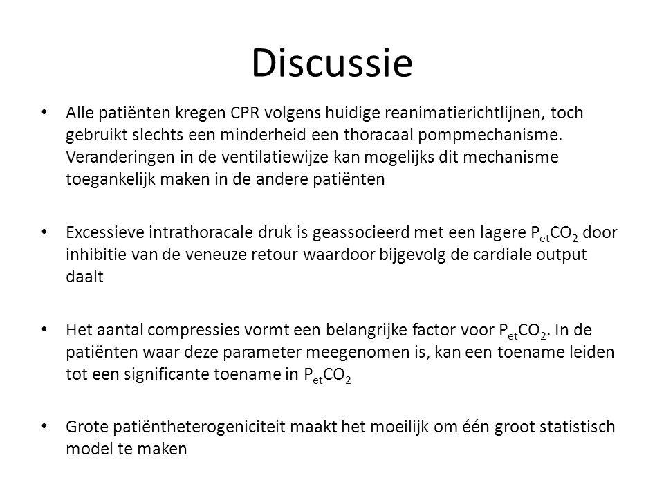 Discussie Alle patiënten kregen CPR volgens huidige reanimatierichtlijnen, toch gebruikt slechts een minderheid een thoracaal pompmechanisme. Verander