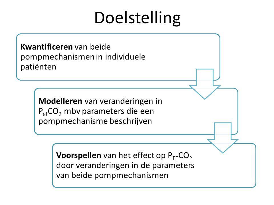 Doelstelling Kwantificeren van beide pompmechanismen in individuele patiënten Modelleren van veranderingen in PetCO2 mbv parameters die een pompmechan