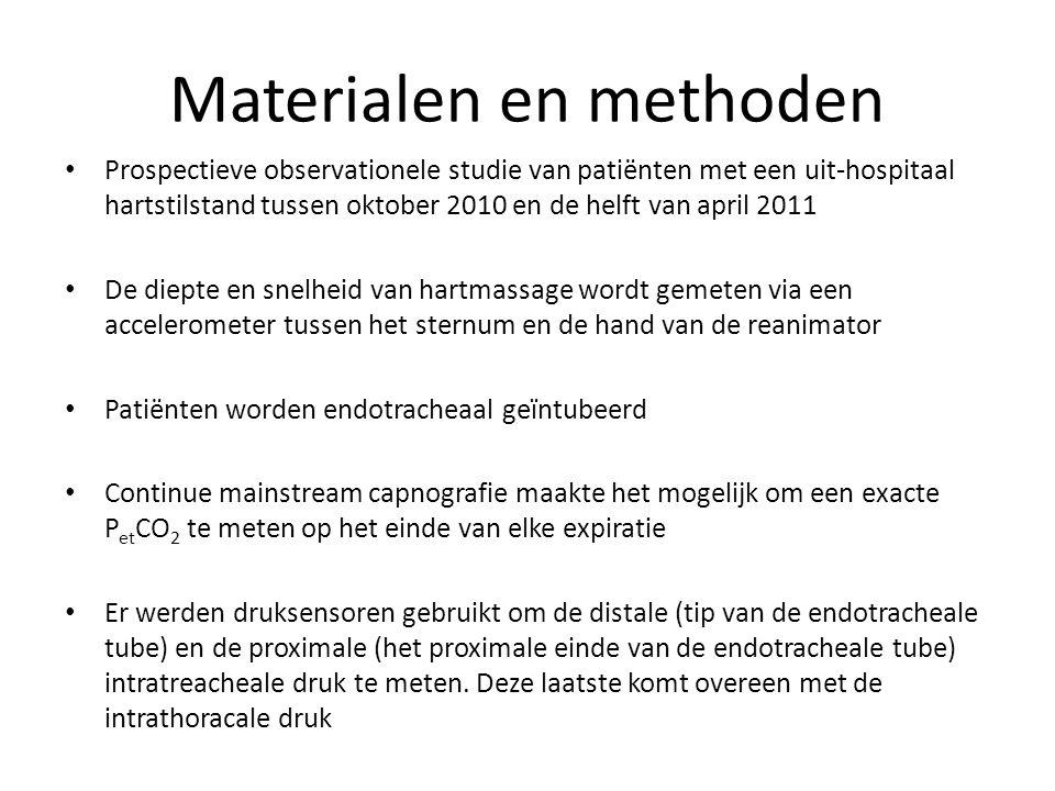 Materialen en methoden Prospectieve observationele studie van patiënten met een uit-hospitaal hartstilstand tussen oktober 2010 en de helft van april