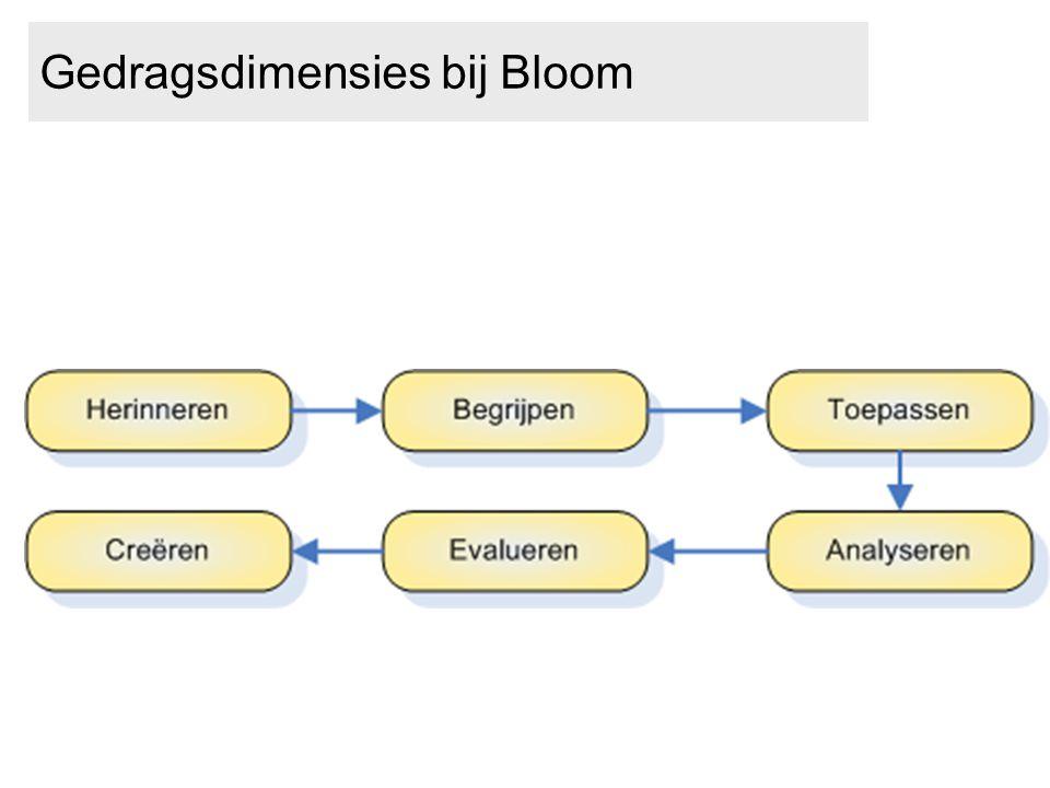 Gedragsdimensies bij Bloom