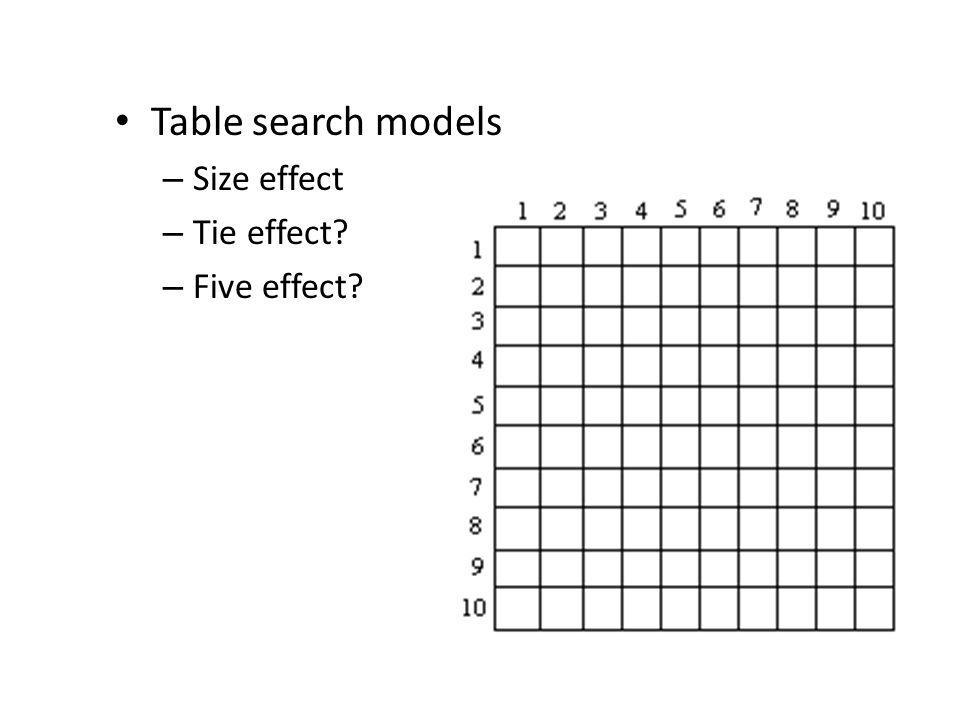 Table search models – Size effect – Tie effect? – Five effect?