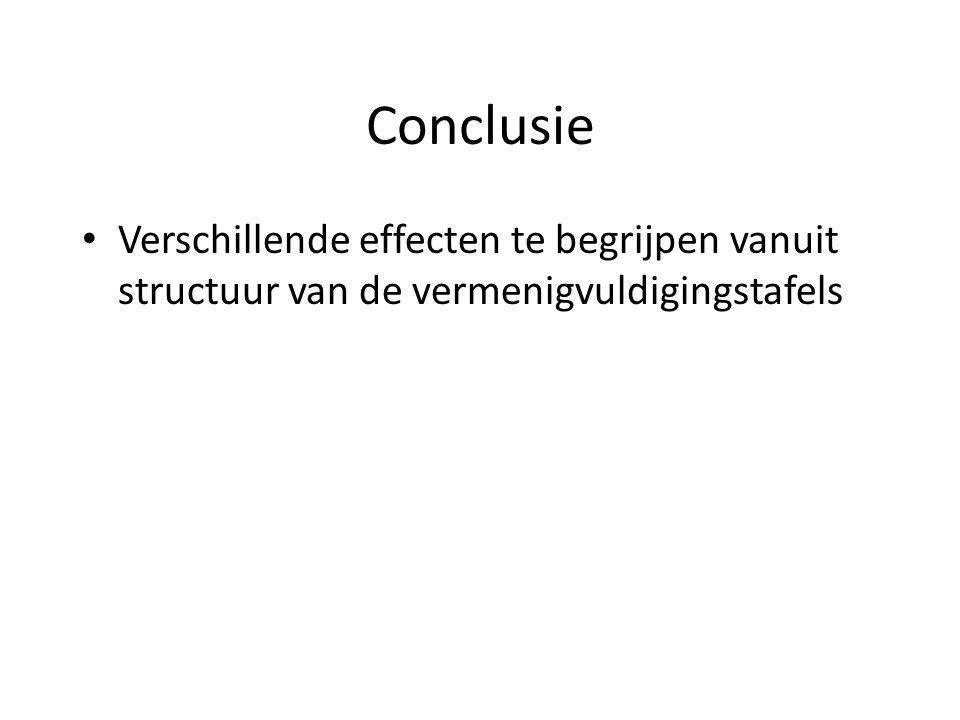 Conclusie Verschillende effecten te begrijpen vanuit structuur van de vermenigvuldigingstafels