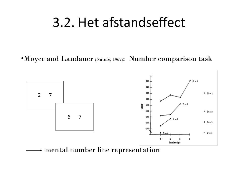 Moyer and Landauer (Nature, 1967) : Number comparison task mental number line representation 2 7 6 7 3.2. Het afstandseffect
