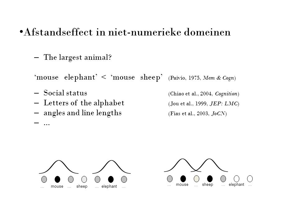 Afstandseffect in niet-numerieke domeinen – The largest animal? 'mouse elephant' < 'mouse sheep' (Paivio, 1975, Mem & Cogn) – Social status (Chiao et