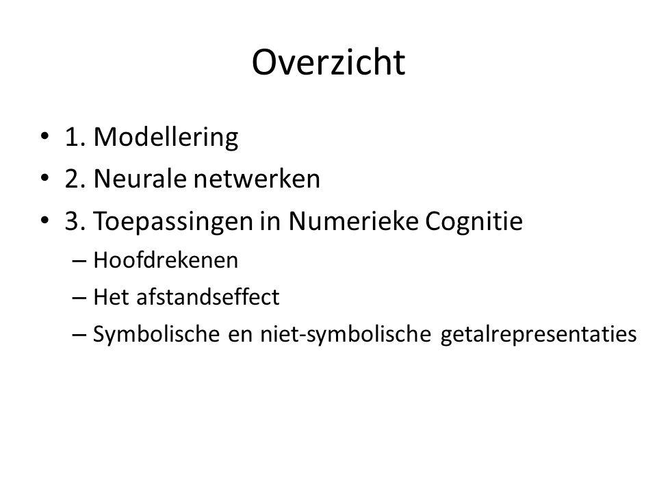 Overzicht 1. Modellering 2. Neurale netwerken 3. Toepassingen in Numerieke Cognitie – Hoofdrekenen – Het afstandseffect – Symbolische en niet-symbolis