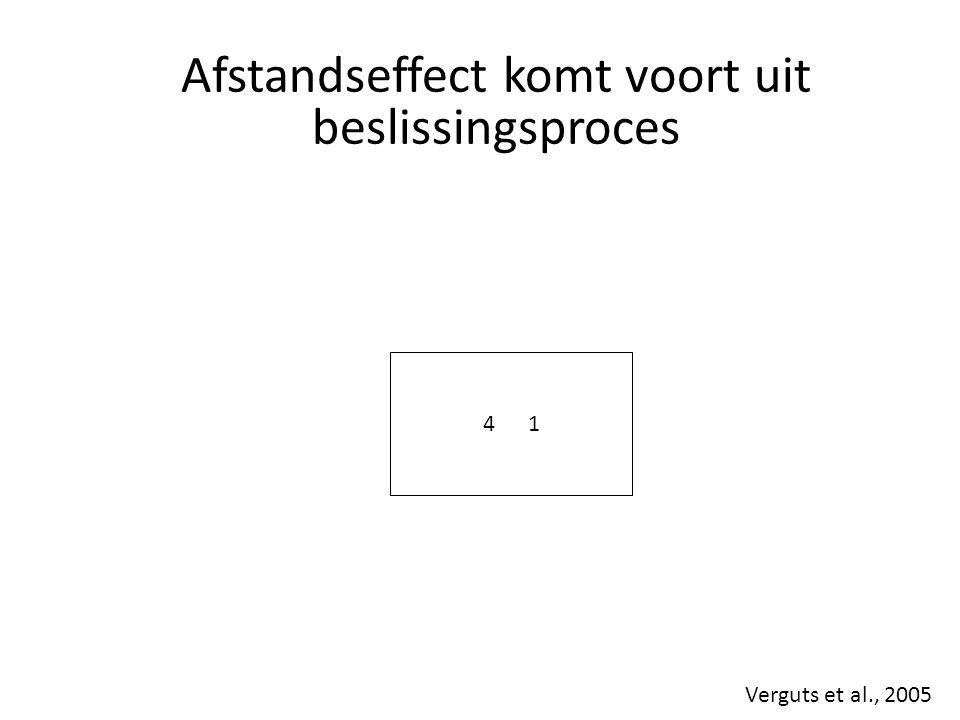 4 1 Afstandseffect komt voort uit beslissingsproces Verguts et al., 2005