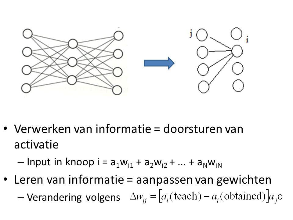 Verwerken van informatie = doorsturen van activatie – Input in knoop i = a 1 w i1 + a 2 w i2 +... + a N w iN Leren van informatie = aanpassen van gewi