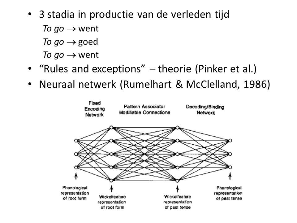 """3 stadia in productie van de verleden tijd To go  went To go  goed To go  went """"Rules and exceptions"""" – theorie (Pinker et al.) Neuraal netwerk (Ru"""