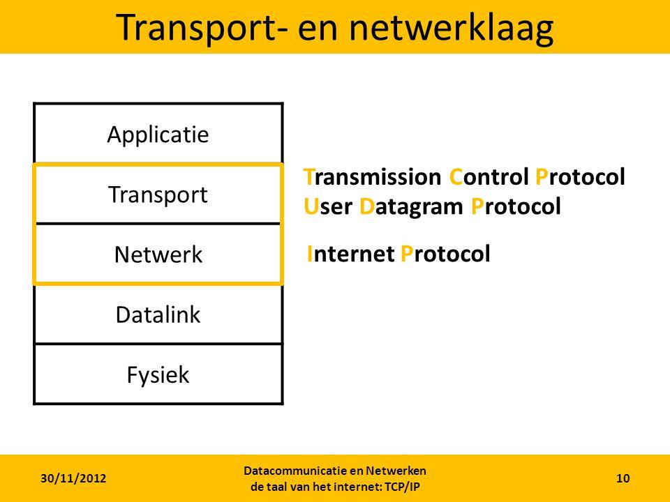 30/11/2012 Datacommunicatie en Netwerken de taal van het internet: TCP/IP 10 Transport- en netwerklaag Applicatie Transport Netwerk Datalink Fysiek Transmission Control Protocol Internet Protocol User Datagram Protocol