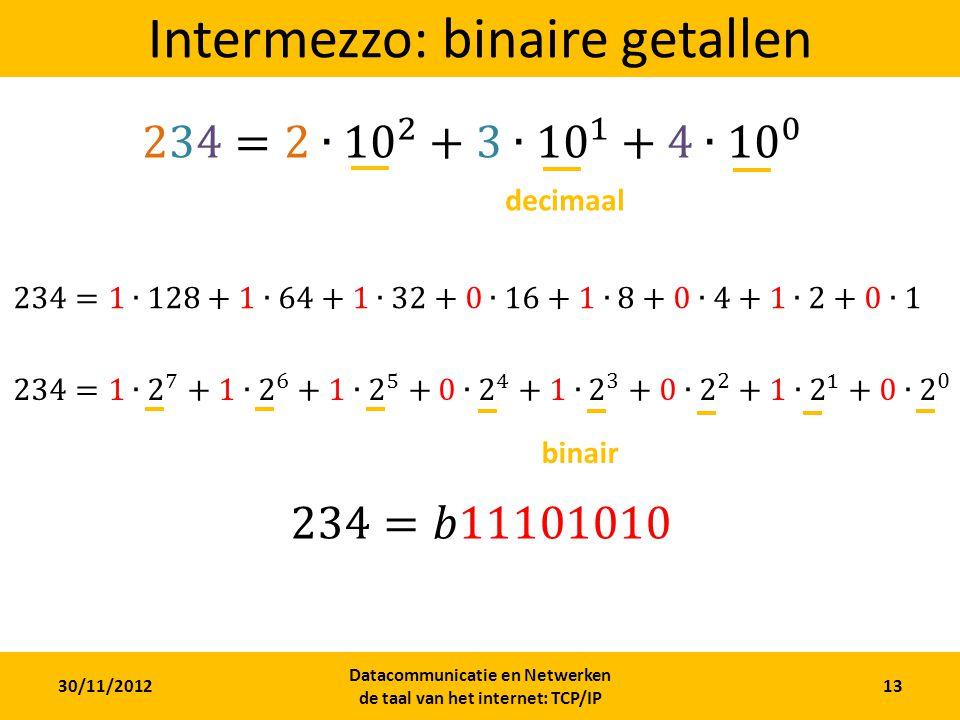 30/11/2012 Datacommunicatie en Netwerken de taal van het internet: TCP/IP 13 Intermezzo: binaire getallen decimaal binair