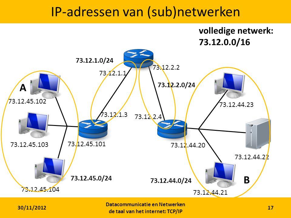 30/11/2012 Datacommunicatie en Netwerken de taal van het internet: TCP/IP 17 IP-adressen van (sub)netwerken A B 73.12.45.101 73.12.45.104 73.12.45.103 73.12.45.102 73.12.1.3 73.12.1.1 73.12.2.2 73.12.2.4 73.12.44.20 73.12.44.22 73.12.44.21 73.12.44.23 73.12.45.0/24 73.12.44.0/24 volledige netwerk: 73.12.0.0/16 73.12.1.0/24 73.12.2.0/24