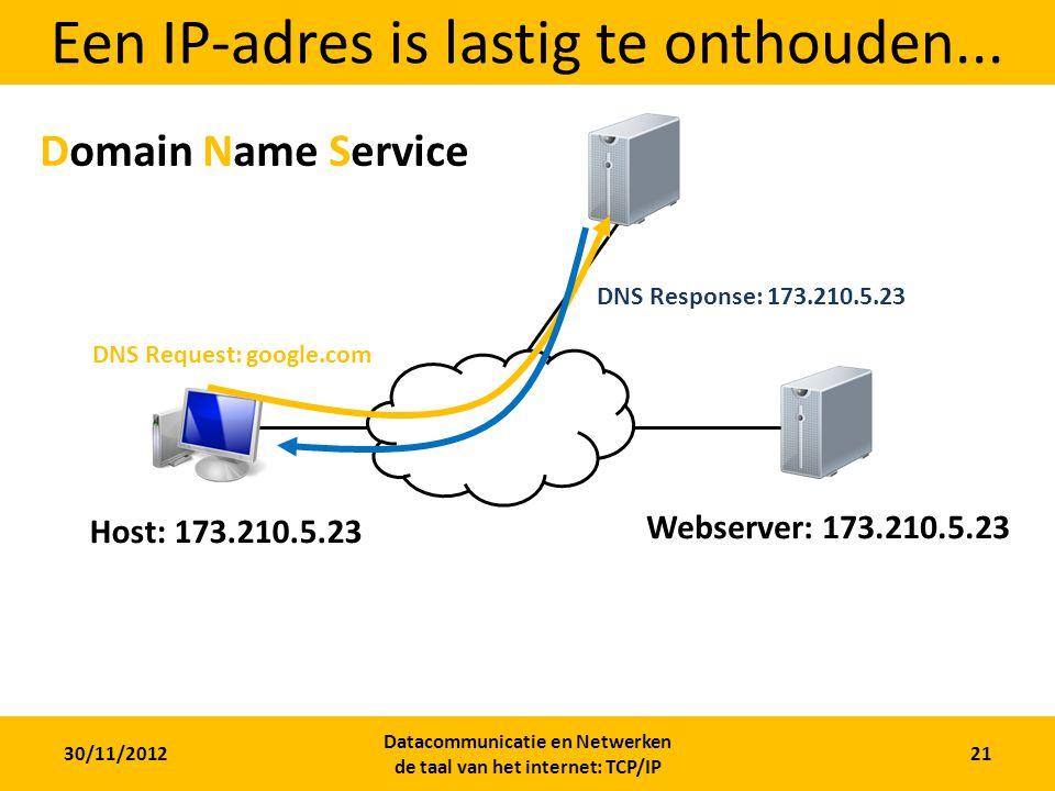30/11/2012 Datacommunicatie en Netwerken de taal van het internet: TCP/IP 21 Een IP-adres is lastig te onthouden...