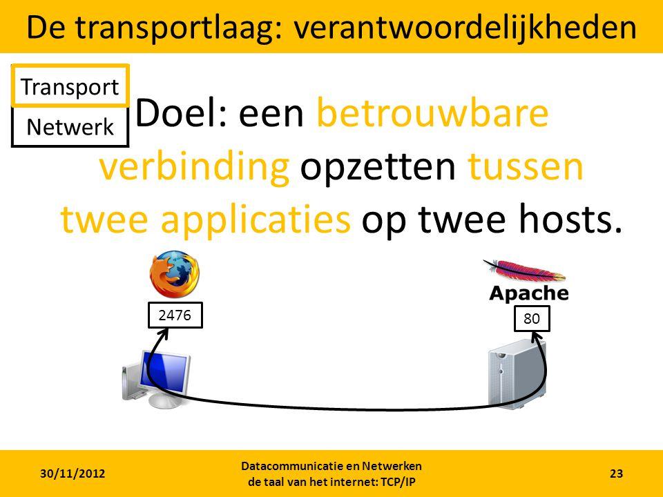 30/11/2012 Datacommunicatie en Netwerken de taal van het internet: TCP/IP 23 De transportlaag: verantwoordelijkheden Transport Netwerk Doel: een betrouwbare verbinding opzetten tussen twee applicaties op twee hosts.