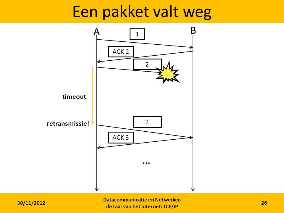30/11/2012 Datacommunicatie en Netwerken de taal van het internet: TCP/IP 26 Een pakket valt weg A B 1 ACK 2 2 timeout 2 ACK 3...