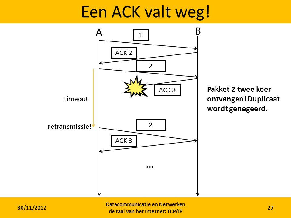 30/11/2012 Datacommunicatie en Netwerken de taal van het internet: TCP/IP 27 Een ACK valt weg.