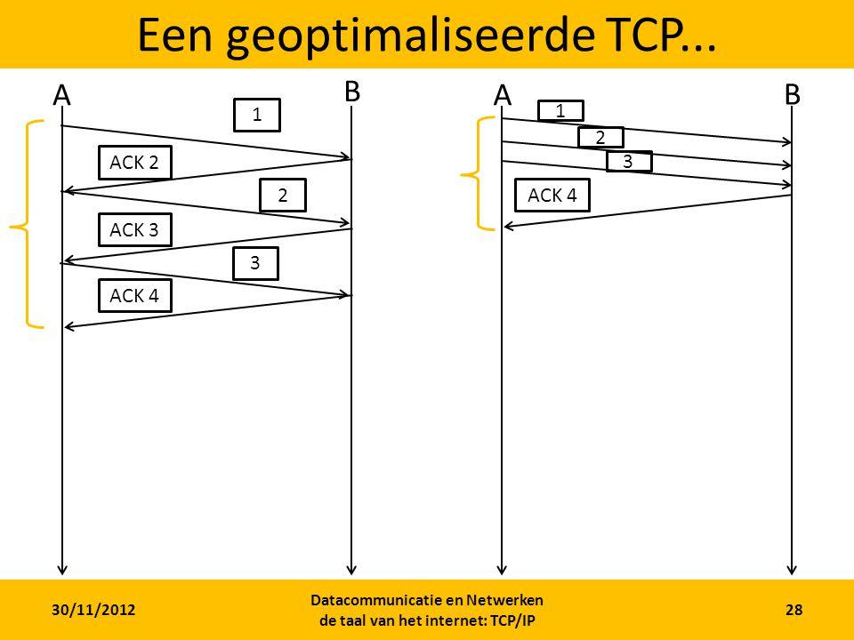 30/11/2012 Datacommunicatie en Netwerken de taal van het internet: TCP/IP 28 Een geoptimaliseerde TCP...