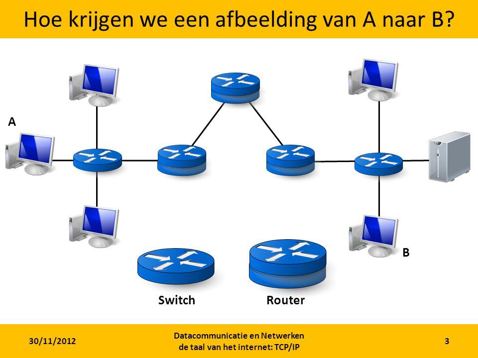 30/11/2012 Datacommunicatie en Netwerken de taal van het internet: TCP/IP 3 Hoe krijgen we een afbeelding van A naar B.