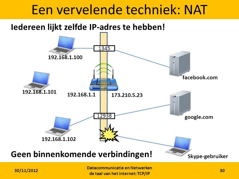 30/11/2012 Datacommunicatie en Netwerken de taal van het internet: TCP/IP 30 Een vervelende techniek: NAT Iedereen lijkt zelfde IP-adres te hebben.
