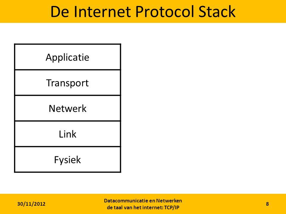 30/11/2012 Datacommunicatie en Netwerken de taal van het internet: TCP/IP 8 De Internet Protocol Stack Applicatie Transport Netwerk Link Fysiek