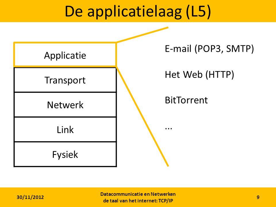 30/11/2012 Datacommunicatie en Netwerken de taal van het internet: TCP/IP 9 De applicatielaag (L5) Applicatie Transport Netwerk Link Fysiek E-mail (POP3, SMTP) Het Web (HTTP) BitTorrent...