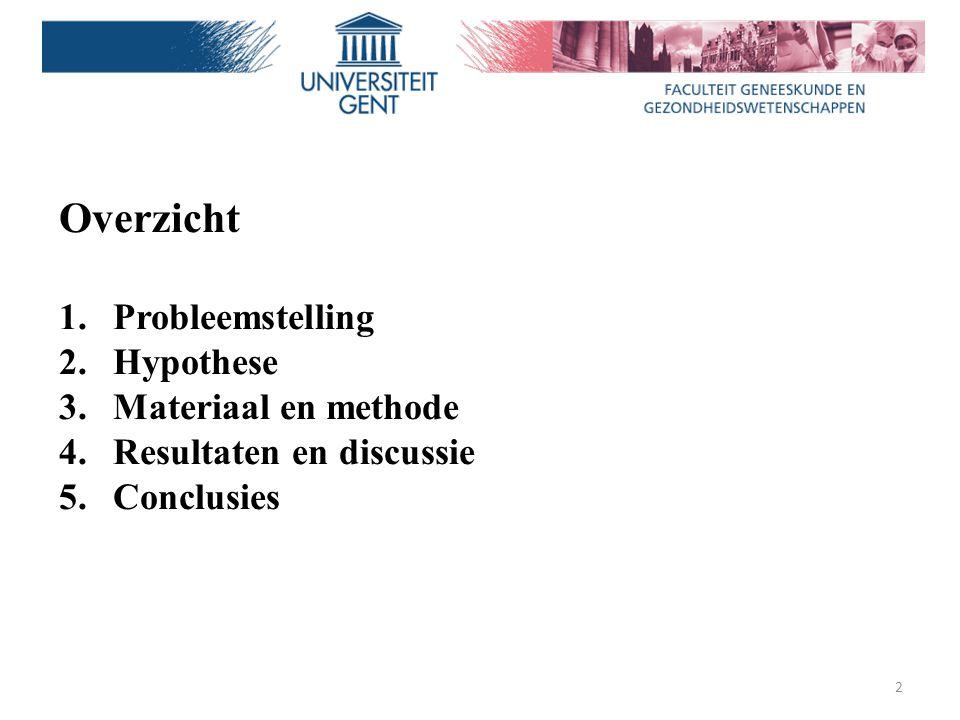 Overzicht 1.Probleemstelling 2.Hypothese 3.Materiaal en methode 4.Resultaten en discussie 5.Conclusies 2