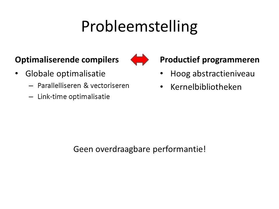 Probleemstelling Optimaliserende compilers Globale optimalisatie – Parallelliseren & vectoriseren – Link-time optimalisatie Productief programmeren Hoog abstractieniveau Kernelbibliotheken Geen overdraagbare performantie!