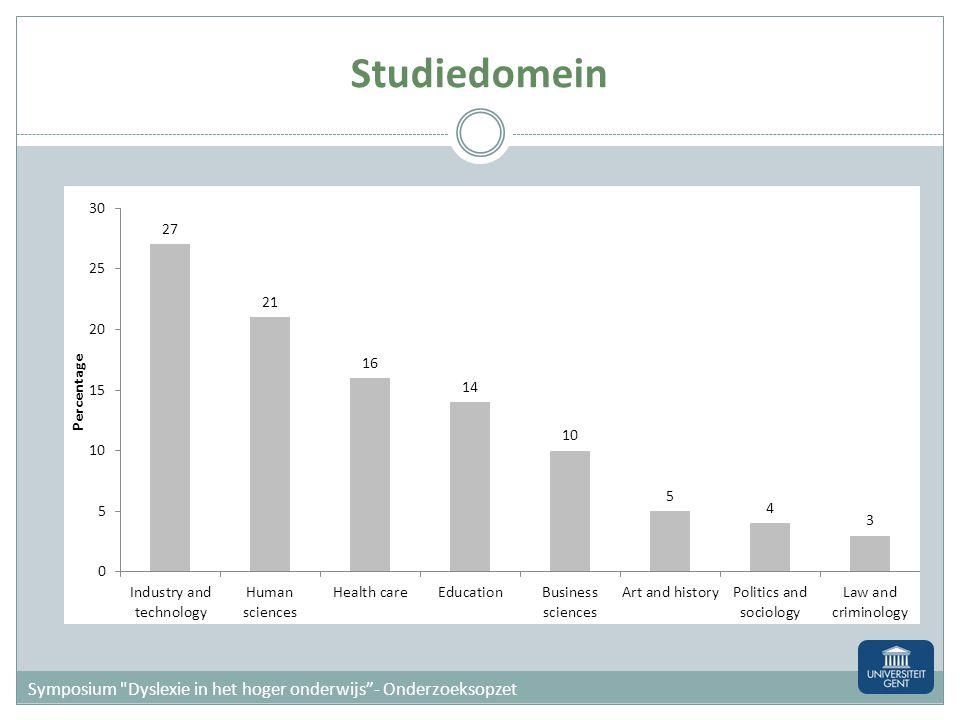 Opleidingsniveau Aantal in steekproef Percentage in steekproef Aantal in population Percentage in population Professioneel6363%8926347% Academisch3737