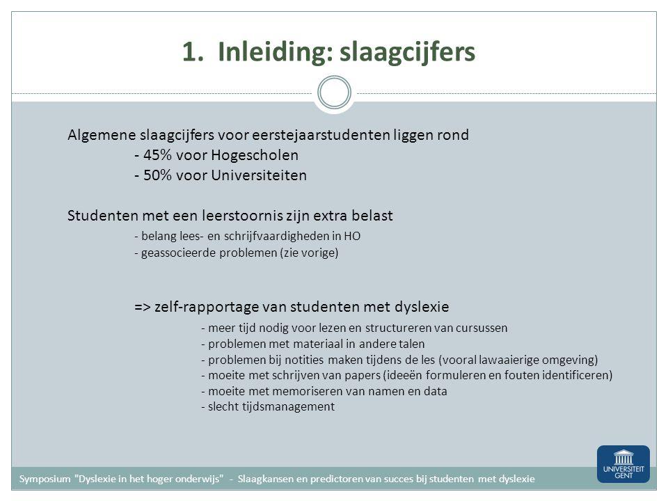 Slaagkansen en predictoren van succes bij studenten met dyslexie Symposium