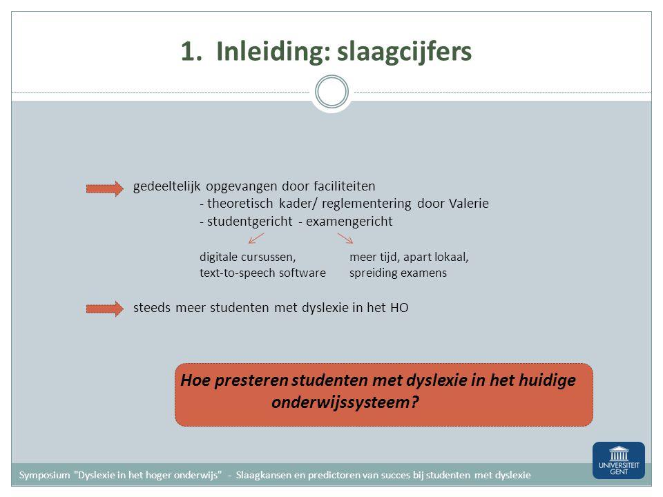 Profiel van de student als uitgangspunt Symposium Dyslexie in het hoger onderwijs - Implicatie beleid en praktijk