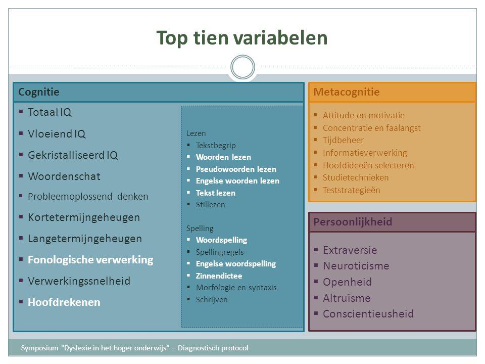 Casus: onderkennende diagnose Nieuw diagnostisch protocol voor het achterstandscriterium Op basis van de 10 variabelen met grootste EF (Callens, Tops,