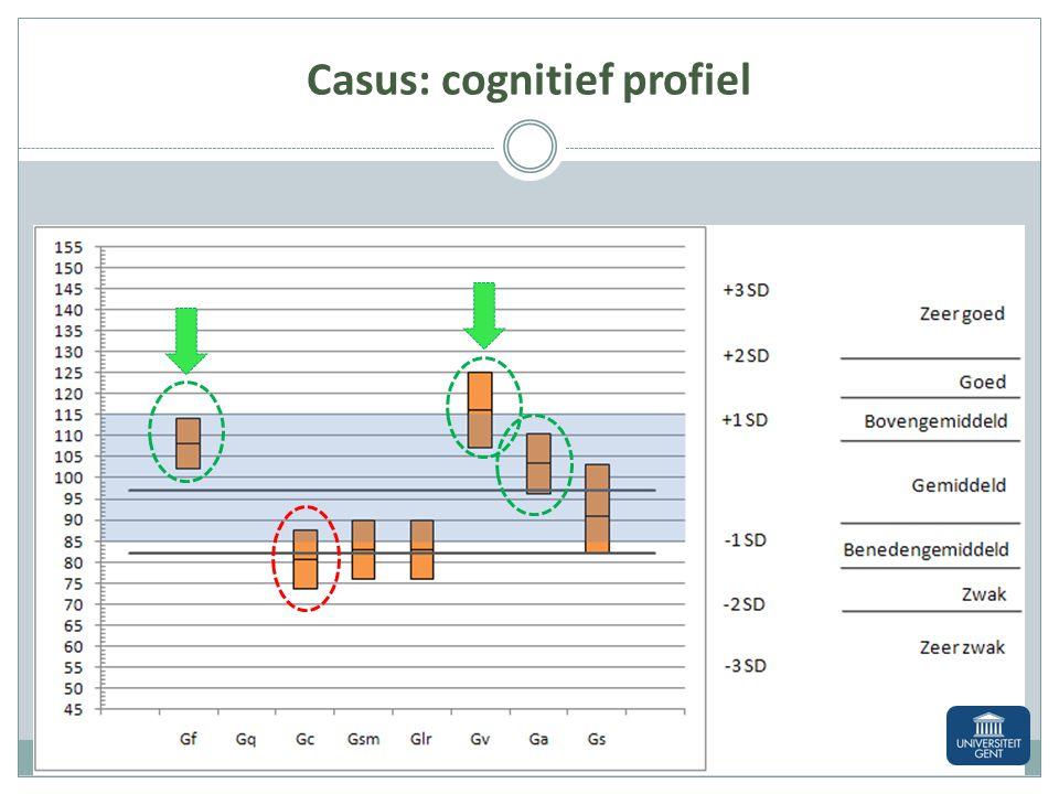 Casus: handelingsgerichte diagnostiek Cognitieve sterktezwakteanalyse Probleemoplossend vermogen Vloeiend IQ (bv. KAIT) (Visueel geheugen) … Zie ook C