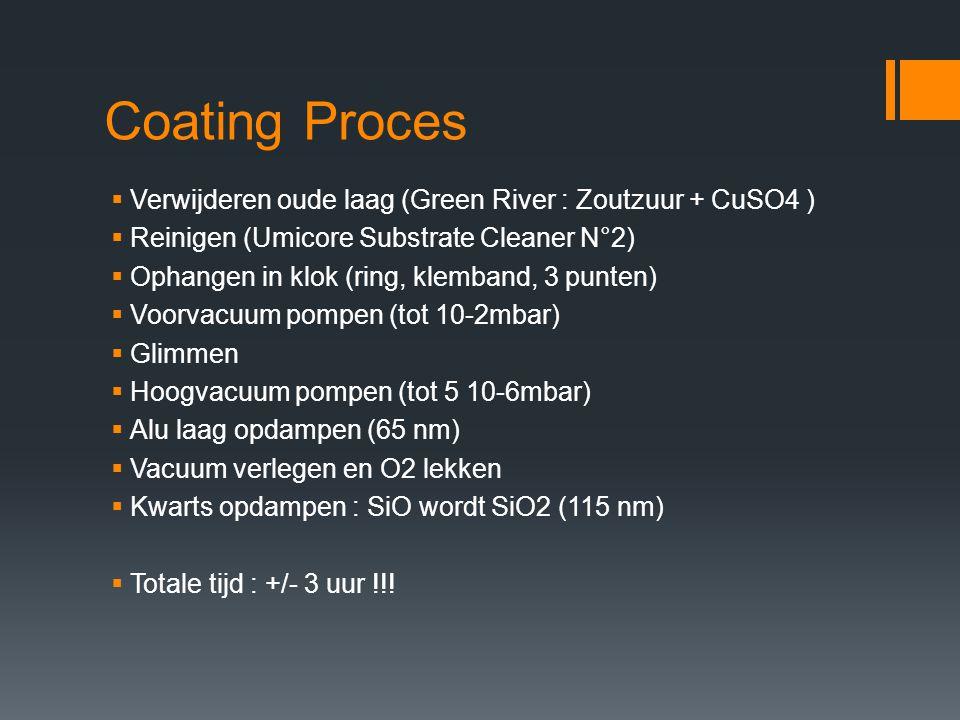Coating Proces  Verwijderen oude laag (Green River : Zoutzuur + CuSO4 )  Reinigen (Umicore Substrate Cleaner N°2)  Ophangen in klok (ring, klemband, 3 punten)  Voorvacuum pompen (tot 10-2mbar)  Glimmen  Hoogvacuum pompen (tot 5 10-6mbar)  Alu laag opdampen (65 nm)  Vacuum verlegen en O2 lekken  Kwarts opdampen : SiO wordt SiO2 (115 nm)  Totale tijd : +/- 3 uur !!!