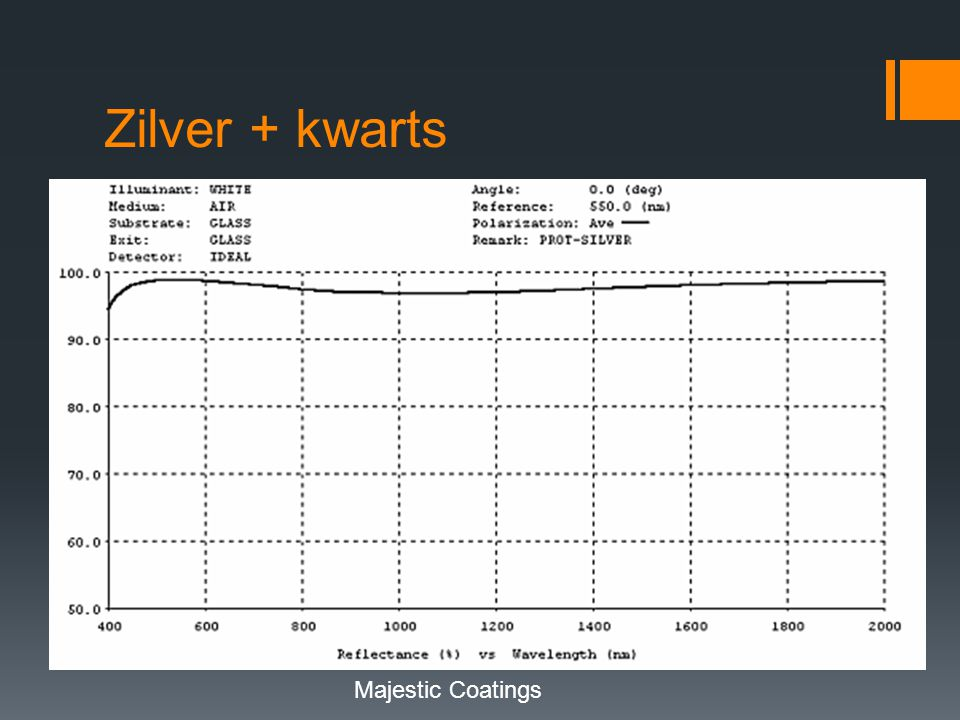 Zilver + kwarts Majestic Coatings