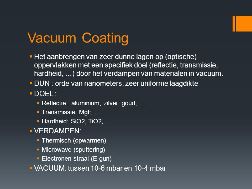 Vacuum Coating  Het aanbrengen van zeer dunne lagen op (optische) oppervlakken met een specifiek doel (reflectie, transmissie, hardheid, …) door het verdampen van materialen in vacuum.