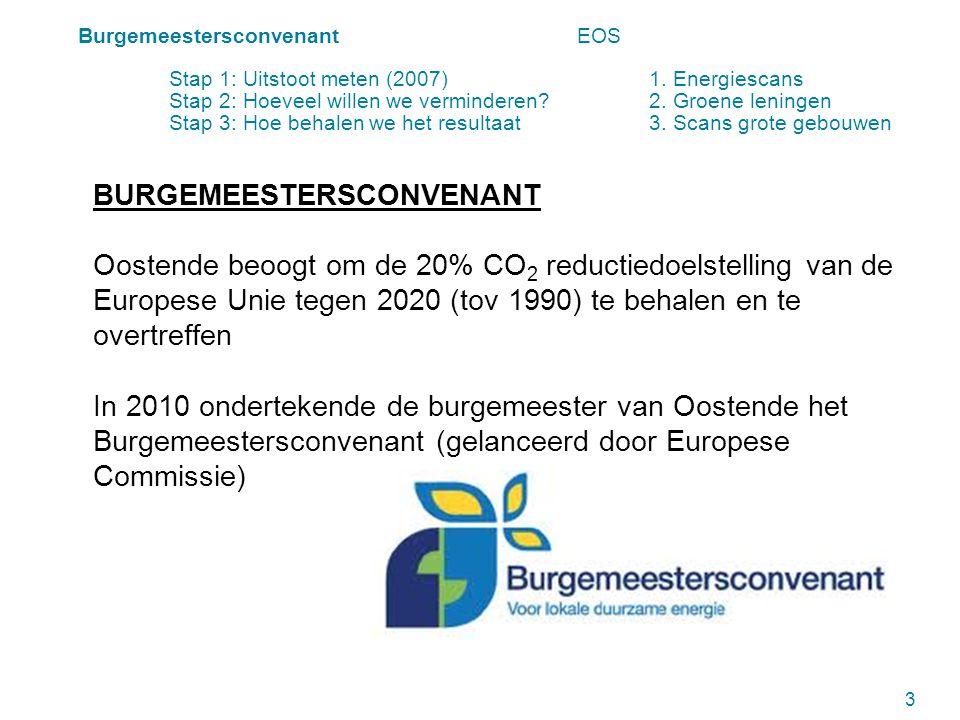 CO 2 -uitstoot meten voor 2007 CO 2 -uitstoot terugrekenen naar 1990 CO 2 -uitstoot berekenen voor 2020 (BAU) 4 Burgemeestersconvenant EOS Stap 1: Uitstoot meten (2007) 1.