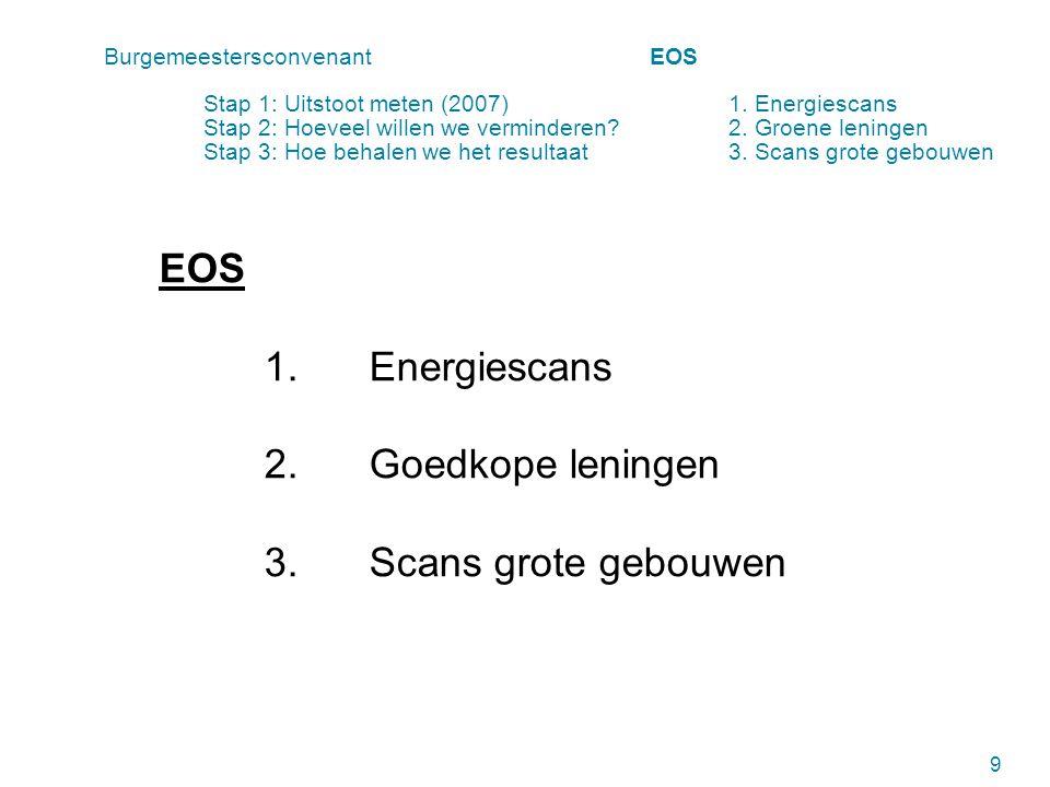 EOS 1.Energiescans 2.Goedkope leningen 3.Scans grote gebouwen 9 Burgemeestersconvenant EOS Stap 1: Uitstoot meten (2007) 1.