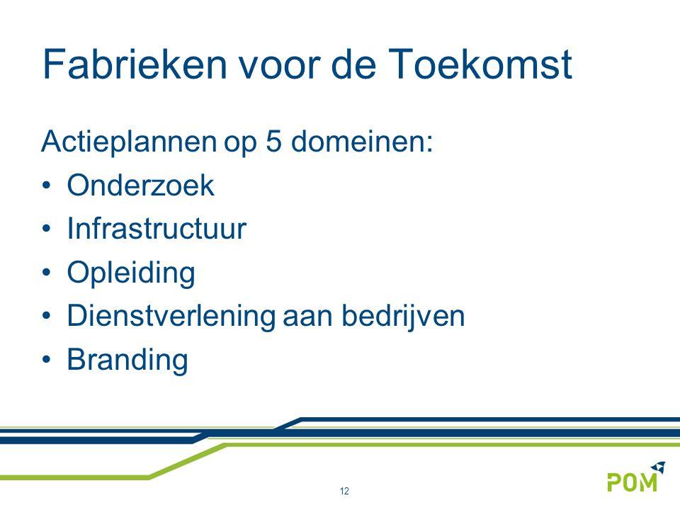 Fabrieken voor de Toekomst Actieplannen op 5 domeinen: Onderzoek Infrastructuur Opleiding Dienstverlening aan bedrijven Branding 12