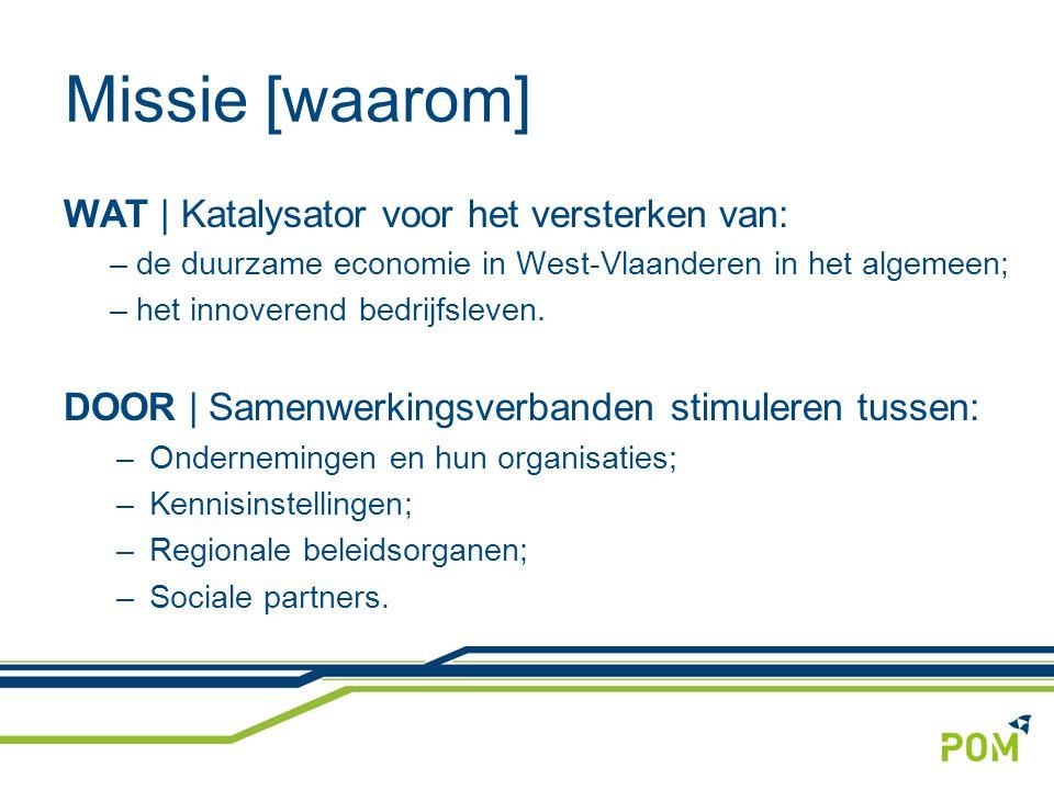 Missie [waarom] WAT | Katalysator voor het versterken van: – de duurzame economie in West-Vlaanderen in het algemeen; – het innoverend bedrijfsleven.