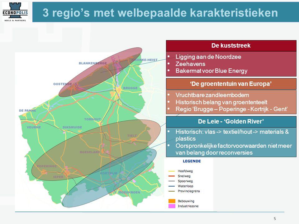 5 3 regio's met welbepaalde karakteristieken De kuststreek Ligging aan de Noordzee Zeehavens Bakermat voor Blue Energy Ligging aan de Noordzee Zeehavens Bakermat voor Blue Energy 'De groententuin van Europa' De Leie - 'Golden River' Vruchtbare zandleembodem Historisch belang van groententeelt Regio 'Brugge – Poperinge - Kortrijk - Gent' Historisch: vlas -> textiel/hout -> materials & plastics Oorspronkelijke factorvoorwaarden niet meer van belang door reconversies Historisch: vlas -> textiel/hout -> materials & plastics Oorspronkelijke factorvoorwaarden niet meer van belang door reconversies