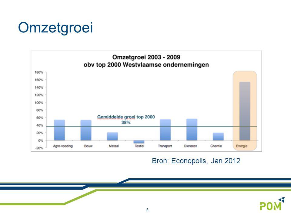 Omzetgroei 6 Bron: Econopolis, Jan 2012