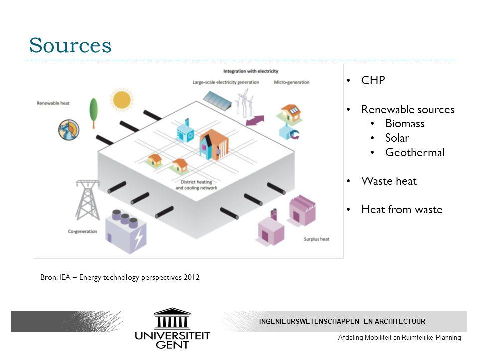 Sources Bron: IEA – Energy technology perspectives 2012 CHP Renewable sources Biomass Solar Geothermal Waste heat Heat from waste INGENIEURSWETENSCHAPPEN EN ARCHITECTUUR Afdeling Mobiliteit en Ruimtelijke Planning