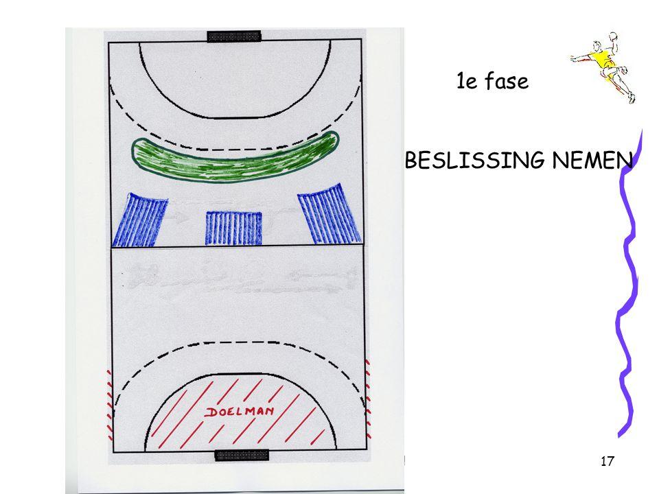 Marc MULTAELDe tegenaanval17 1e fase BESLISSING NEMEN