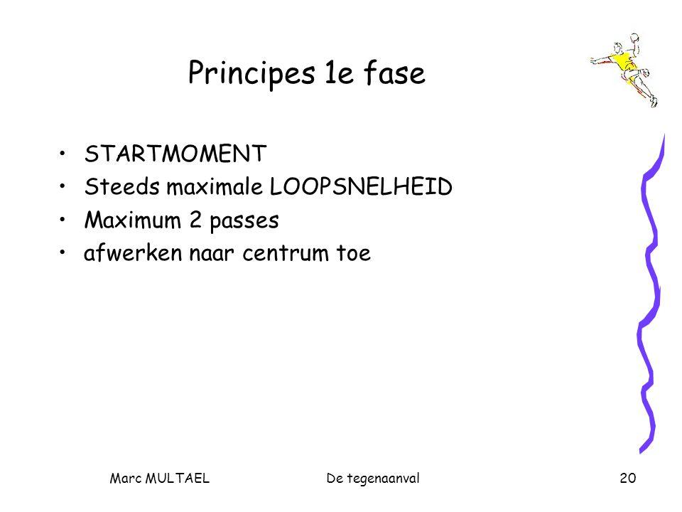 Marc MULTAELDe tegenaanval20 Principes 1e fase STARTMOMENT Steeds maximale LOOPSNELHEID Maximum 2 passes afwerken naar centrum toe