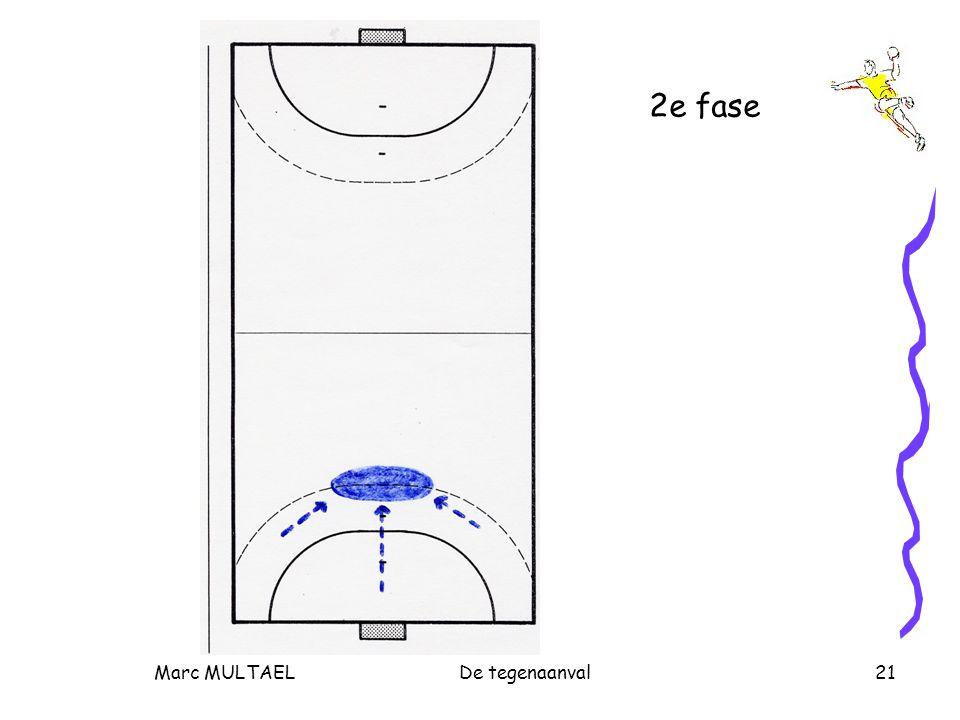 Marc MULTAELDe tegenaanval21 2e fase