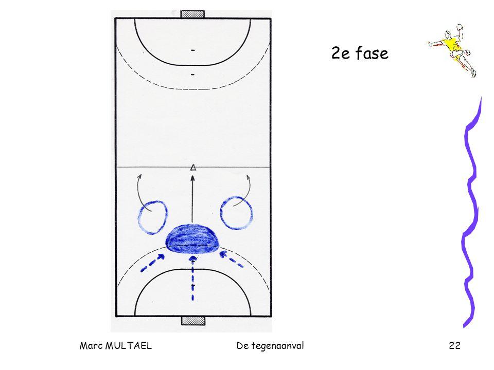 Marc MULTAELDe tegenaanval22 2e fase
