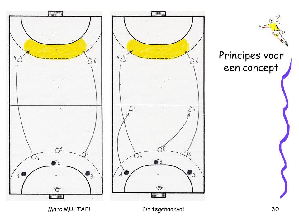 Marc MULTAELDe tegenaanval30 Principes voor een concept