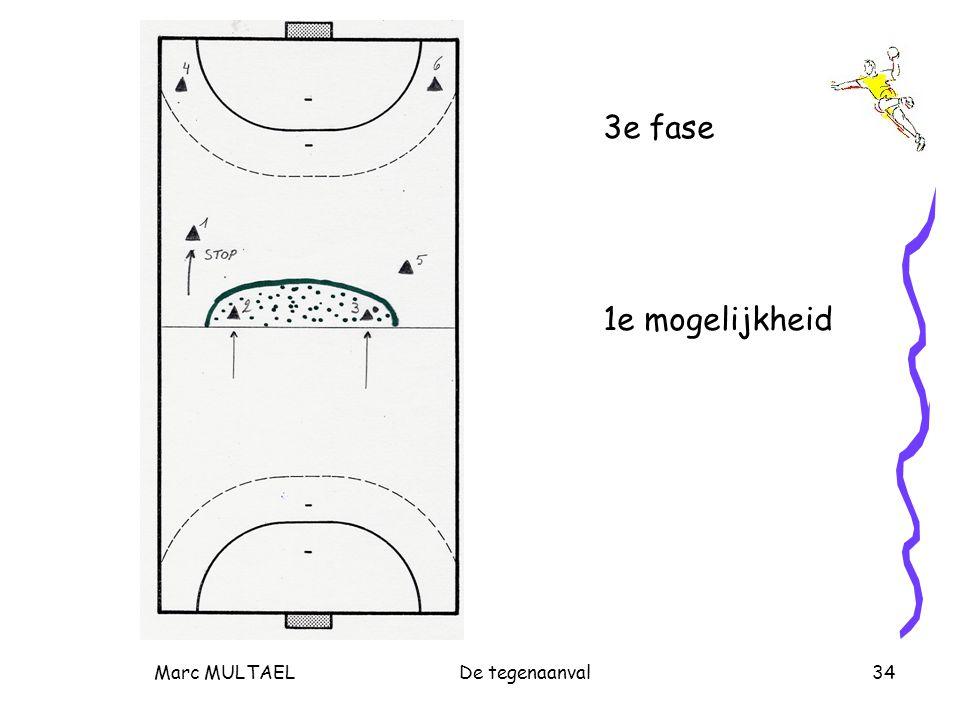 Marc MULTAELDe tegenaanval34 3e fase 1e mogelijkheid