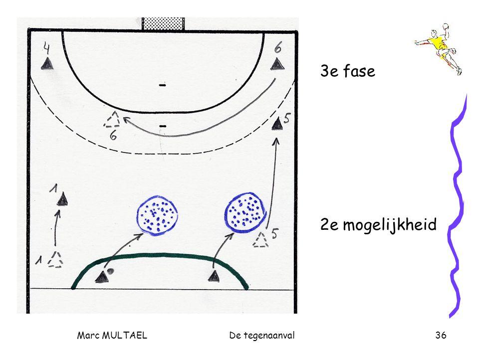 Marc MULTAELDe tegenaanval36 3e fase 2e mogelijkheid