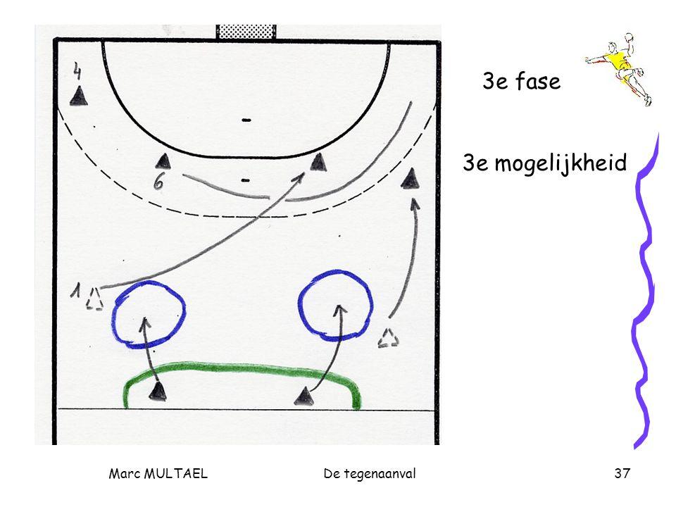 Marc MULTAELDe tegenaanval37 3e fase 3e mogelijkheid
